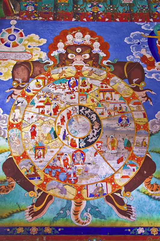 Wheel of Life wall painting in a Buddhist monastery.
